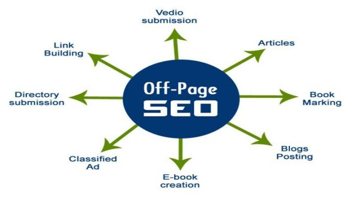SEO offpage là gì? Những thủ thuật SEO Offpage hay nên áp dụng là gì? 5